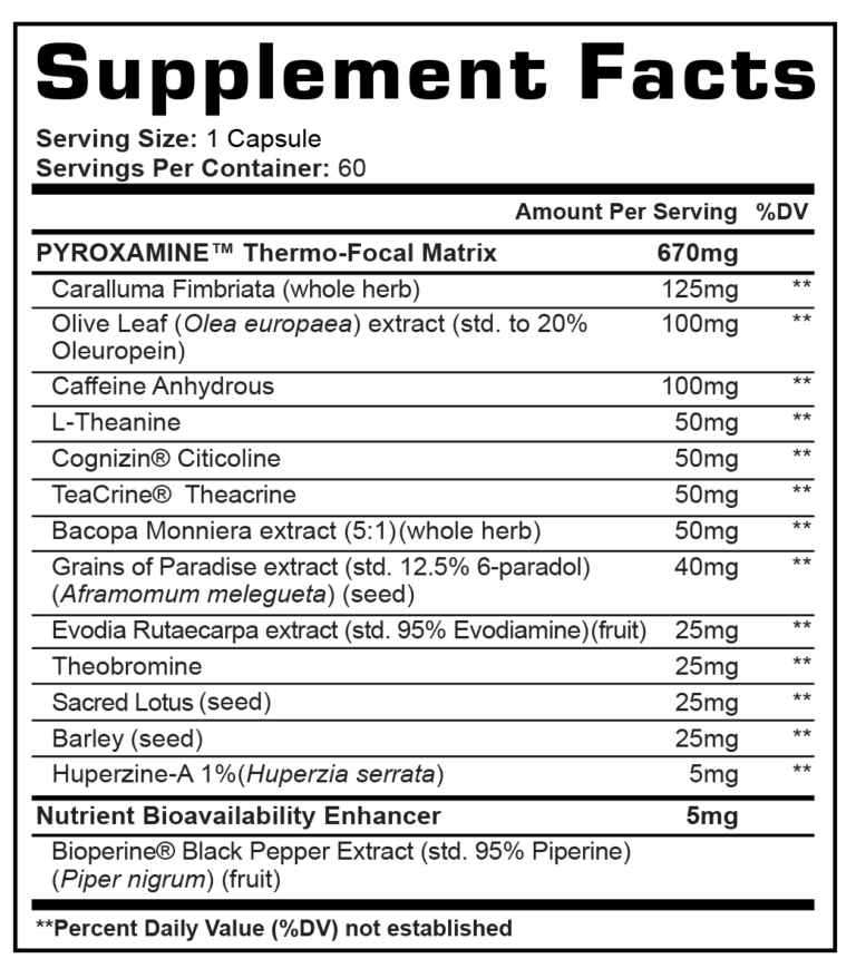 pyroxamine supplement facts